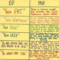 Challenging negative self-talk