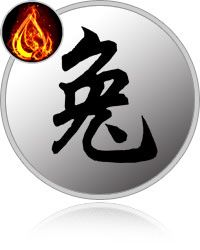 Fire Rabbit Chinese Zodiac Sign in Astrology