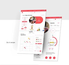 SHA-FU : Share food culture in Refrigerator screen on Behance
