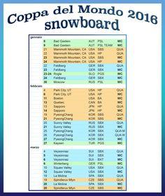 calendario gare coppa del mondo Snowboard 2016