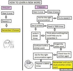 Finnish why yu do dis | Makes Me LOL | Pinterest