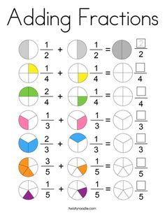 Adding Fractions Coloring Page - Twisty Noodle Adding Fractions, Fractions For Kids, Math Fractions Worksheets, 3rd Grade Fractions, Teaching Fractions, Printable Math Worksheets, Teaching Math, Free Printables, Fraction Activities