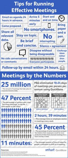 Time Management: Running Effective Meetings Infographic - Get Organised