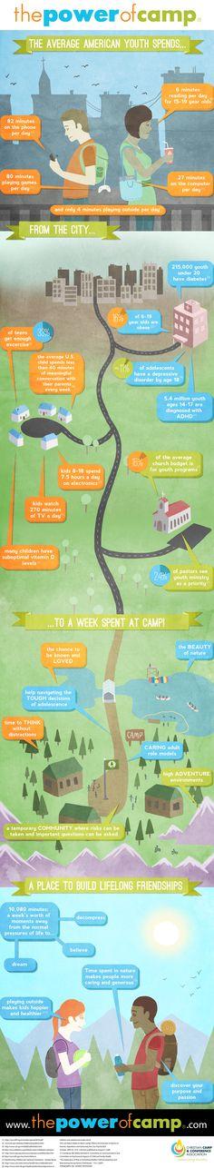Visit our website for program descriptions and registration  http://mtcross.org/program/summer/summer_camp.html