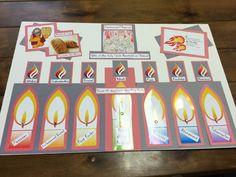 Summer feast learning tool for children