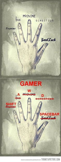 The hands of a gamer .