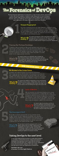 The Forensics of DevOps - Infographic