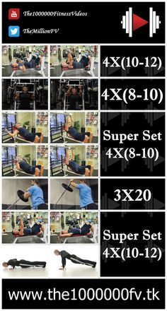 Mass Gaining Workout: High Volume Chest Workout for mass gain at gym Chest Workout For Mass, Chest Workout Routine, Full Body Workout Plan, Best Chest Workout, Chest Workouts, Weight Loss Workout Plan, Weight Training, Fun Workouts, Workout Routines
