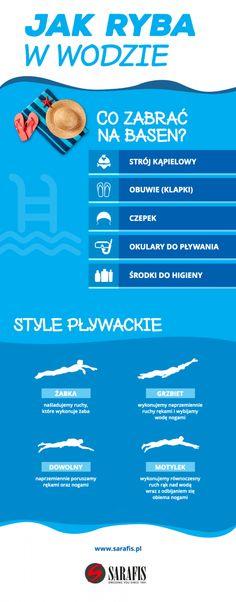 Jak ryba w wodzie...  #infografika
