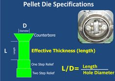 How much do you know about pellet dies of pellet mills? How does the thickness of pellet die affect pellet quality and production rate? How to choose a pellet die ? http://www.biofuelmachines.com/Study-on-Dies-for-Wood-Pellet-Machines.html