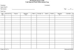 petty cash log templates