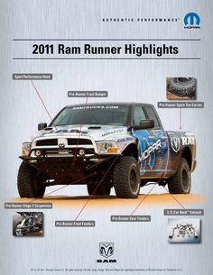 14 best dodge ram runner off road racing images in 2019 dodge ram rh pinterest com