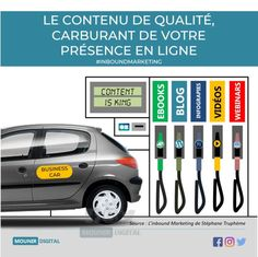 Infographies Originales - Mounir Digital Inbound Marketing, Marketing Automation, Digital Marketing, Le Web, Online Marketing, Software, Info Graphics, Text Posts