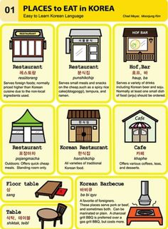 Easy to Learn Korean 01 - Places to eat in Korea