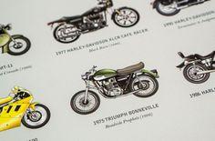 Die Filmographie der Motorräder – Poster