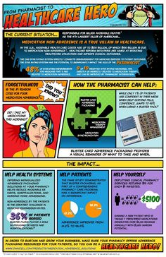 pharmacist-healthcare-hero-comic-book-infographic_554a601c5df32_w1500.jpg (1500×2318)