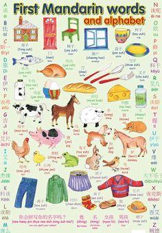 First Mandarin Words & Alphabet Poster Chart - Click Image to Close