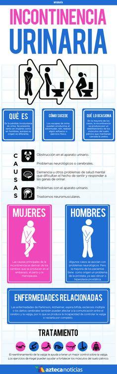 Incontinencia urinaria #infografia