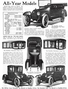 All-Year KisselKar Vintage Car Poster Kissel Automobile Patent Drawing