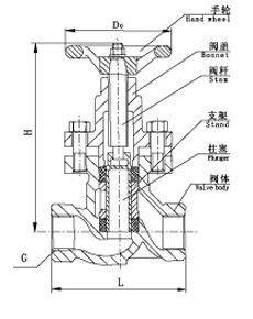 Z45T/W-10/10Q Z45T/W-16/16Q Z15T-16 Non-rising Stem