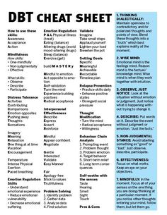 Dialectical Behavior Therapy - DBT cheat sheet: