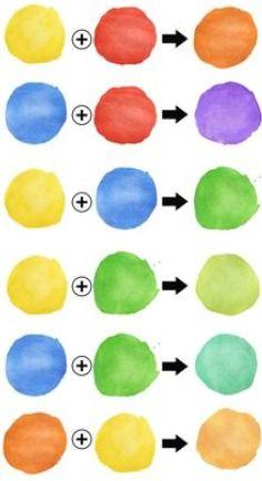 Flower images - Aquarelle malen/zeichnen - The Dallas Media Mixing Paint Colors, Color Mixing Chart, Watercolor Techniques, Painting Techniques, Art Tutorials, Art Lessons, Painting & Drawing, Watercolor Paintings, Colorful Paintings