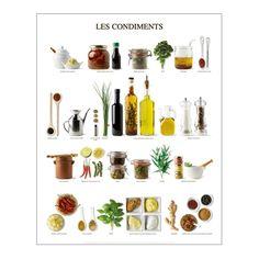 Atelier Nouvelles Images Print - Condiments