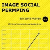 Image social permping