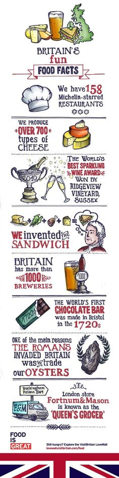 Britain's fun food facts! #Infographic