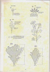 Horgolás minden mennyiségben!!!: Horgolt virág minták Blog Page, Ravelry, Vintage World Maps, Crochet Patterns, Minden, Awesome, Crochet Ideas, Ideas, Crocheting