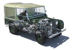 Ghost drawing created on CAD of an 80 #LandRover from about 1951. pic.twitter.com/tzl4DirOSO