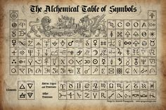 Egregore: The Art and Design of Ari Pramagioulis — The Alchemical Table of Symbols By @egregoredesign...