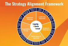 How to Measure Your Strategy Execution Readiness