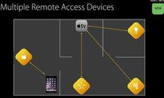 """iOS 10: IPad ersetzt Apple TV als HomeKit-""""Basis"""" - https://apfeleimer.de/2016/06/ios-10-ipad-ersetzt-apple-tv-als-homekit-basis - Bisher benötigte Apples HomeKit System einen Apple TV als eine Art Basisstation, um die Funktionen auch von unterwegs steuern zu können. Zumindest wenn Ihr bevorzugt, Eure Lampen via Siri Sprachbefehl zusteuern und nicht extra in die App des Herstellers der Smart Home Elemente wechseln wollt. M..."""