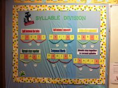 "Phonics Instruction: Make a multi-sensory syllable division bulletin board.  Chunking Chipmunk helps students follow the syllabication rules to chunk words into smaller parts for decoding.  I used pipe cleaners to show how to ""scoop"" the words.  Students can walk up to the bulletin board and trace the scoops with their fingers while reading the words.  Using visual, auditory, and tactile senses really helps the students internalize this important reading strategy."