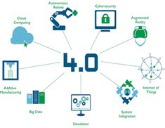How IIoT revolutionises processes throughout the supply chain - Food & Beverage  ||  With new technology revolutionising manufacturing and retailing processes at every point in the supply chain, we are now looking to take a dive into the world of the Industrial Internet of Things (IIoT). IIoT is a central technology for Industry 4.0 and is linked to other core concepts, including system integration, big data, and cloud…