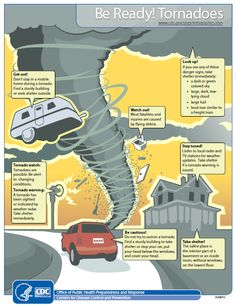 If a tornado were to hit your town would you be ready? Know how to prepare your home and keep yourself and family safe when  #tornados occur.
