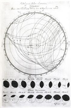 Hevelius: 1652 eclipse - Johannes Hevelius, Epistolae IV (Danzig, 1654), plate. #round