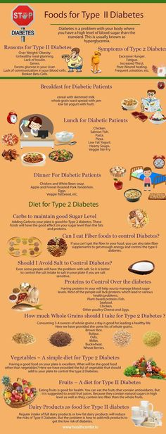 foods for type 2 diabetes