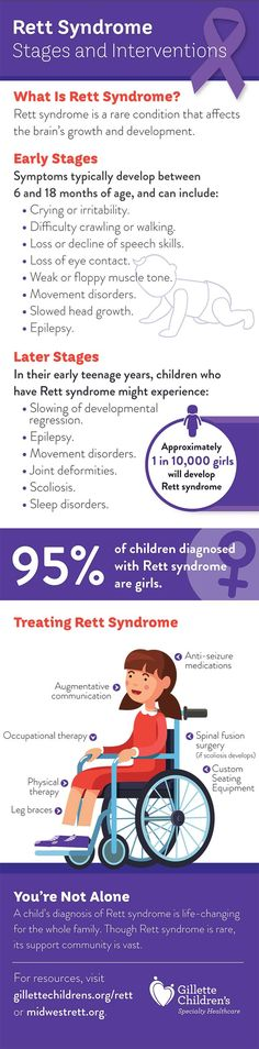rett syndrome stages and interventions what is rett syndrome gillette children's