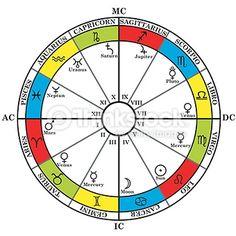Buscar fotografías de stock de Astrología en Thinkstock