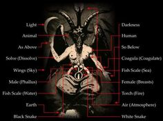 """thechaosmage: """"Baphomet is the occult archetype I worship and admire most. Being a gender-fluid, pansexual, male, I relate to the gender-fluidity represented in the Occult deity, Baphomet. Occult Symbols, Occult Art, Baphomet, Laveyan Satanism, Goat Of Mendes, Tree Of Life Meaning, Eliphas Levi, The Wicked The Divine, Satanic Art"""