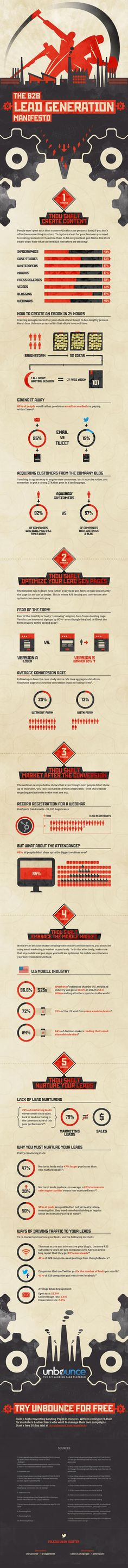 The Fundamentals Of Online B2B Lead Generation #Infographic socialmouths