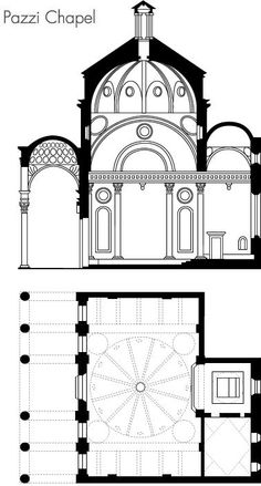 Plan and elevation of 67. Pazzi Chapel. Basilica di Santa Croce. Florence, Italy. Filippo Brunelleschi (architect). c.1429–1461 C.E. Masonry.