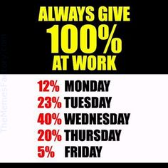 Always give 100% at work - http://thememesfactory.com/always-give-100-at-work/