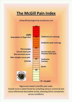 Chronic Pain Scale - I keep telling the nurses their pain scale is too low.
