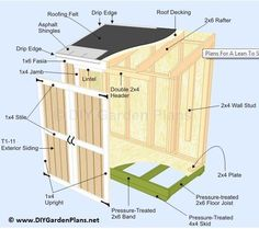 Got a space in your backyard for some outdoor storage? One of these 50 FREE DIY Shed Plans will fill it with a quality shed you can build yourself