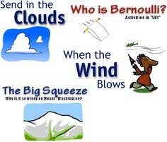 Mount Washington Observatory: Web-based PC Apps for Kids