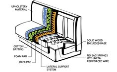 how to build a restaurant booth - Google Search