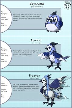 Blue Jay Fakemon by Twime777 on deviantART
